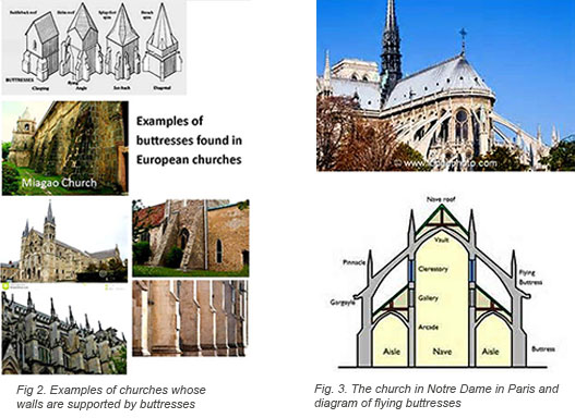 examples of church buttresses