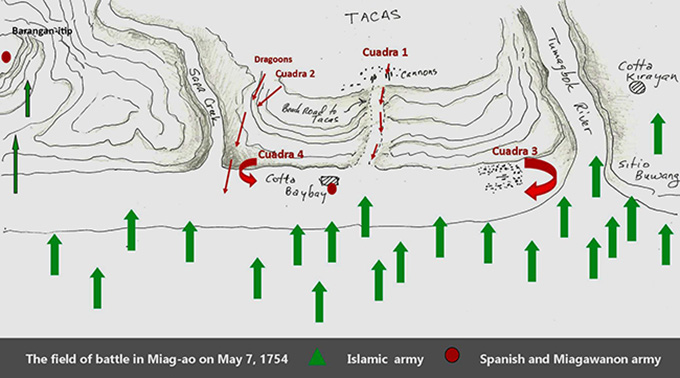 Map of the battlefield.